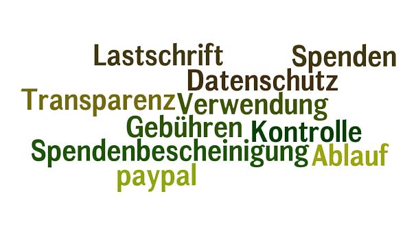 wortwolke_fragen_spenden