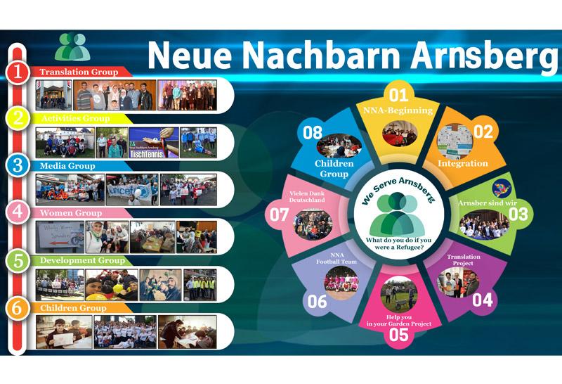 Bild-Adresse: /w/gfx/large/laendlicher-raum/projekte/neue-nachbarn-arnsberg/nn-arnsberg-01.jpg