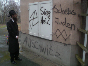 Antisemitism in Political Parties